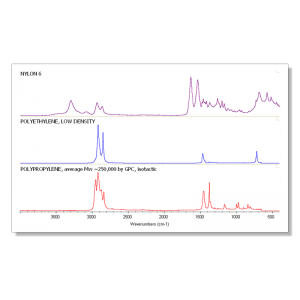 ATR Databases
